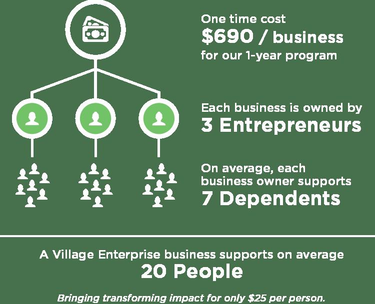 donate_infographic_2